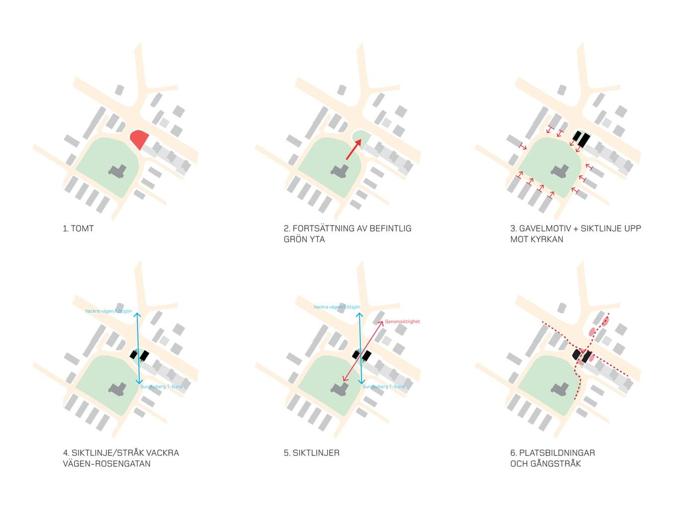 Sundbyberg_Helan_Halvan_a_ripellino_diagrams