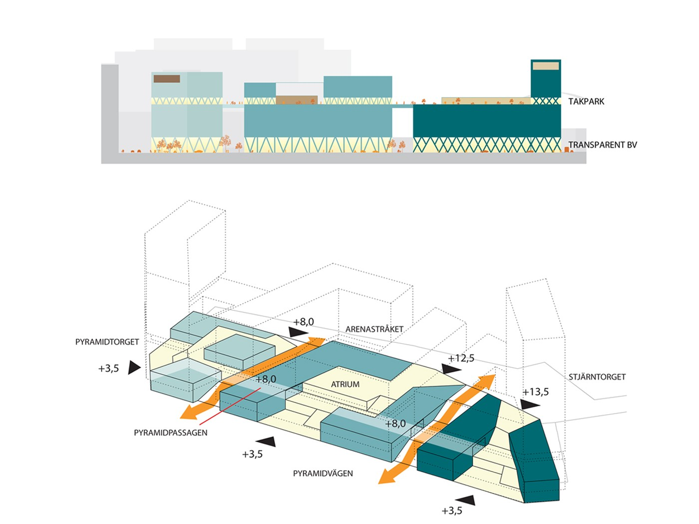 SEB_arenastaden_a_ripellino_diagram2